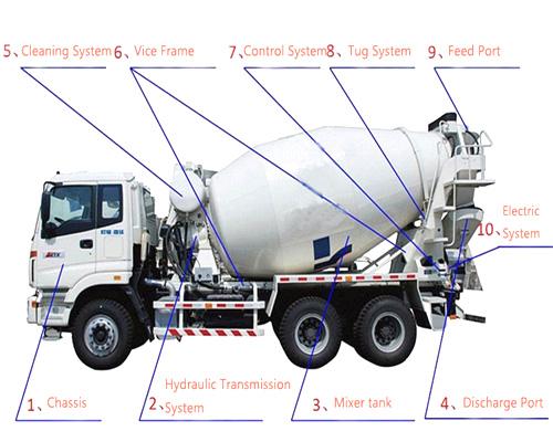 high quality transport truck